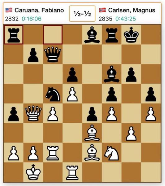 CarlsenCaruana12ab